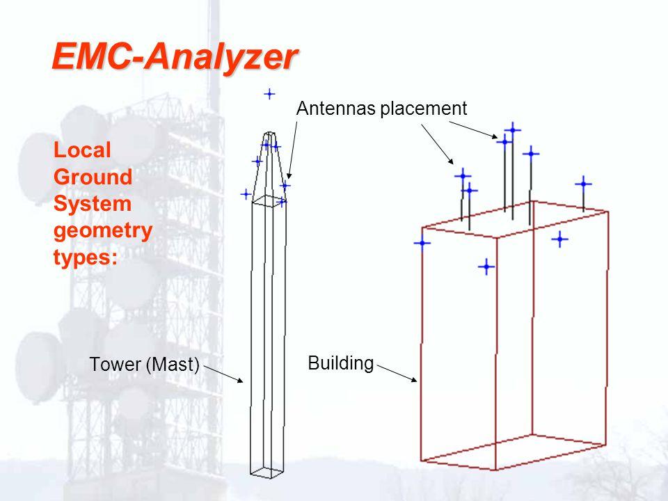 EMC-Analyzer Tower (Mast) Local Ground System geometry types: Building Antennas placement