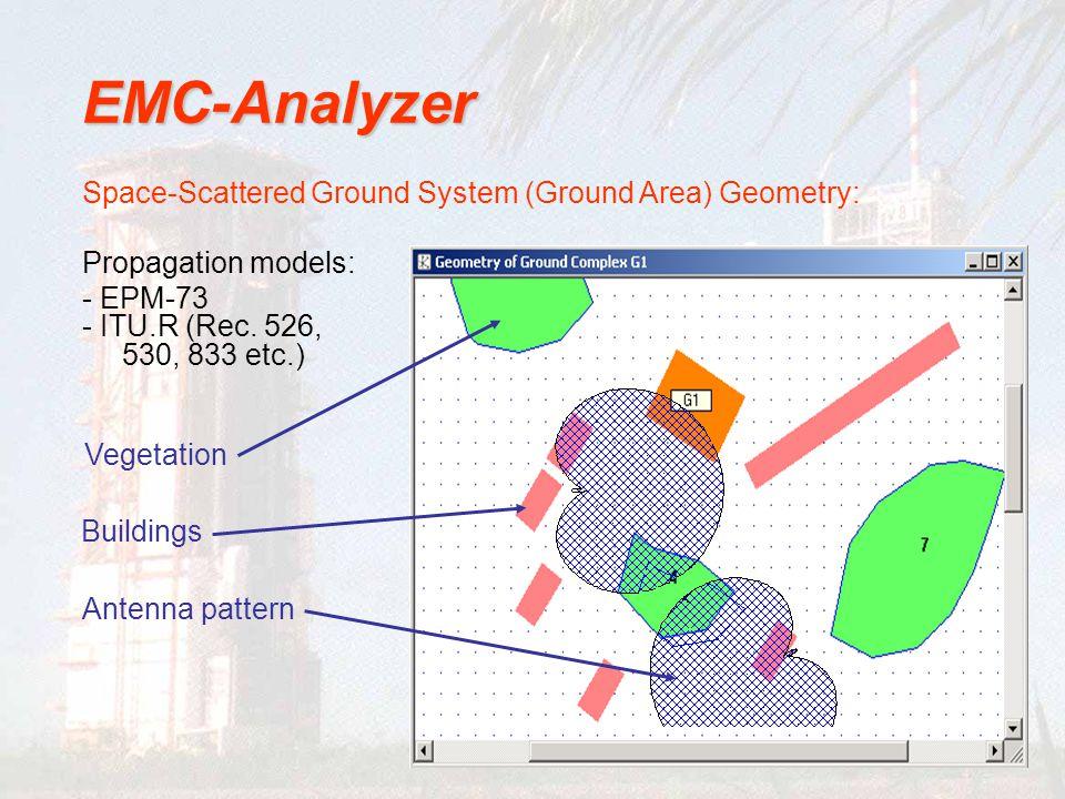 EMC-Analyzer Propagation models: - EPM-73 - ITU.R (Rec.