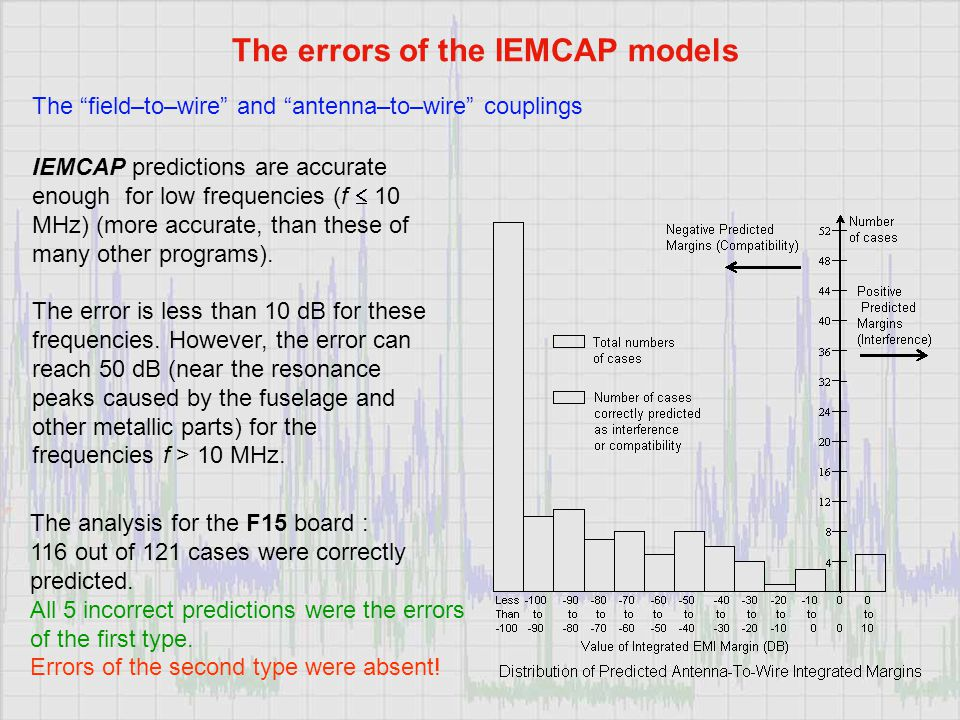 The field–to–wire and antenna–to–wire couplings IEMCAP predictions are accurate enough for low frequencies (f 10 MHz) (more accurate, than these of many other programs).