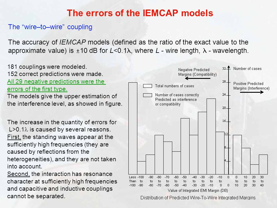 The wire–to–wire coupling The accuracy of IEMCAP models (defined as the ratio of the exact value to the approximate value) is 10 dB for L<0.1, where L - wire length, - wavelength.