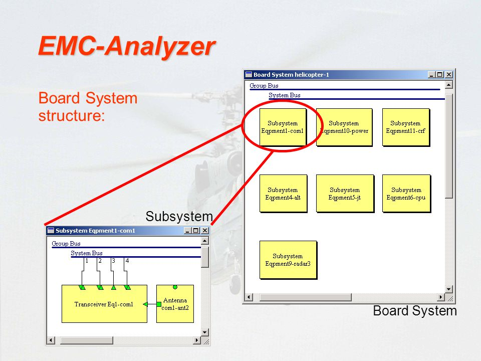 Board System Subsystem EMC-Analyzer Board System structure: