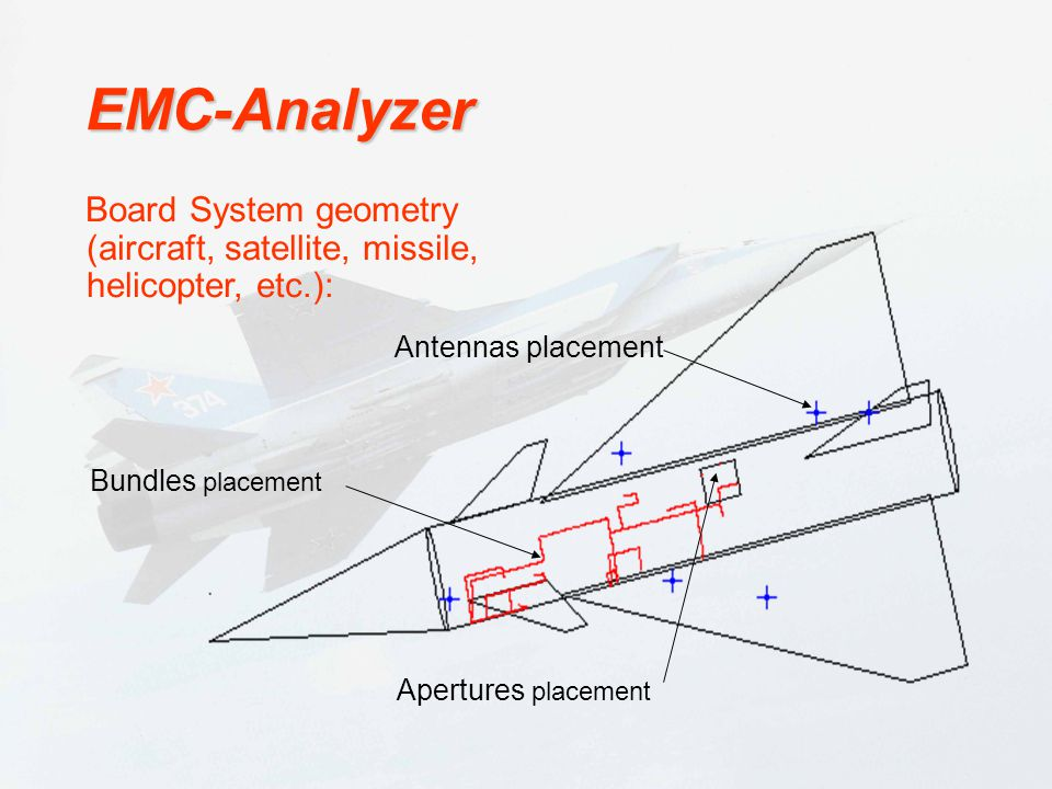 EMC-Analyzer Bundles placement Apertures placement Board System geometry (aircraft, satellite, missile, helicopter, etc.): Antennas placement