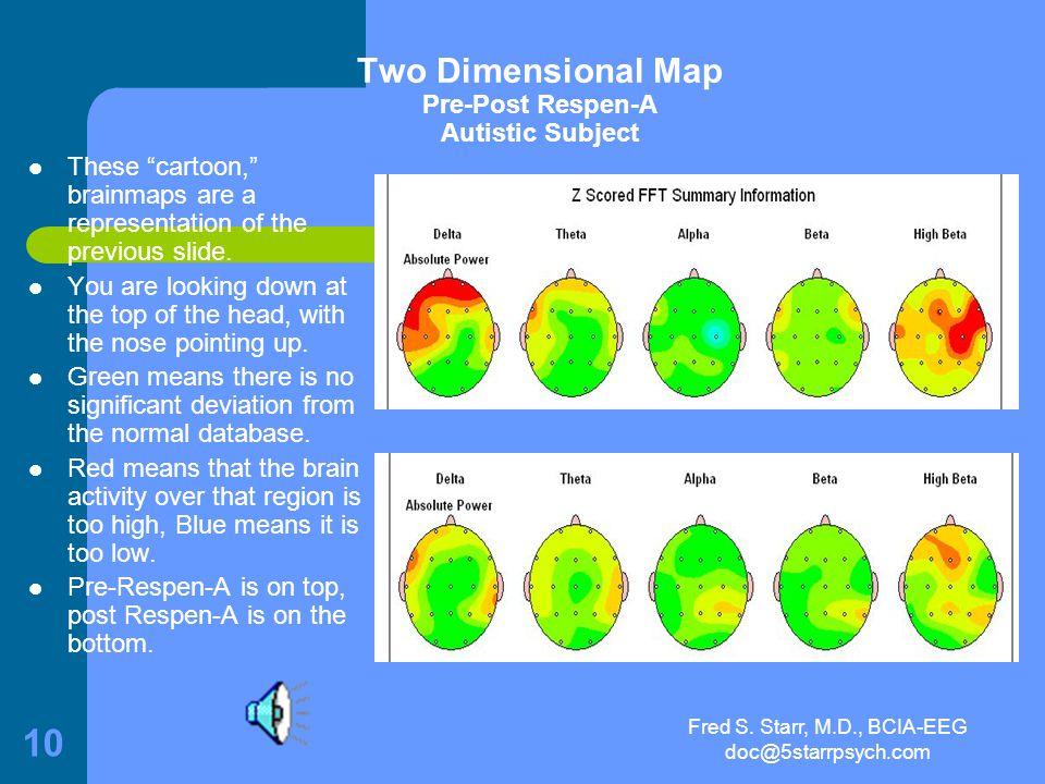 Fred S. Starr, M.D., BCIA-EEG doc@5starrpsych.com 9