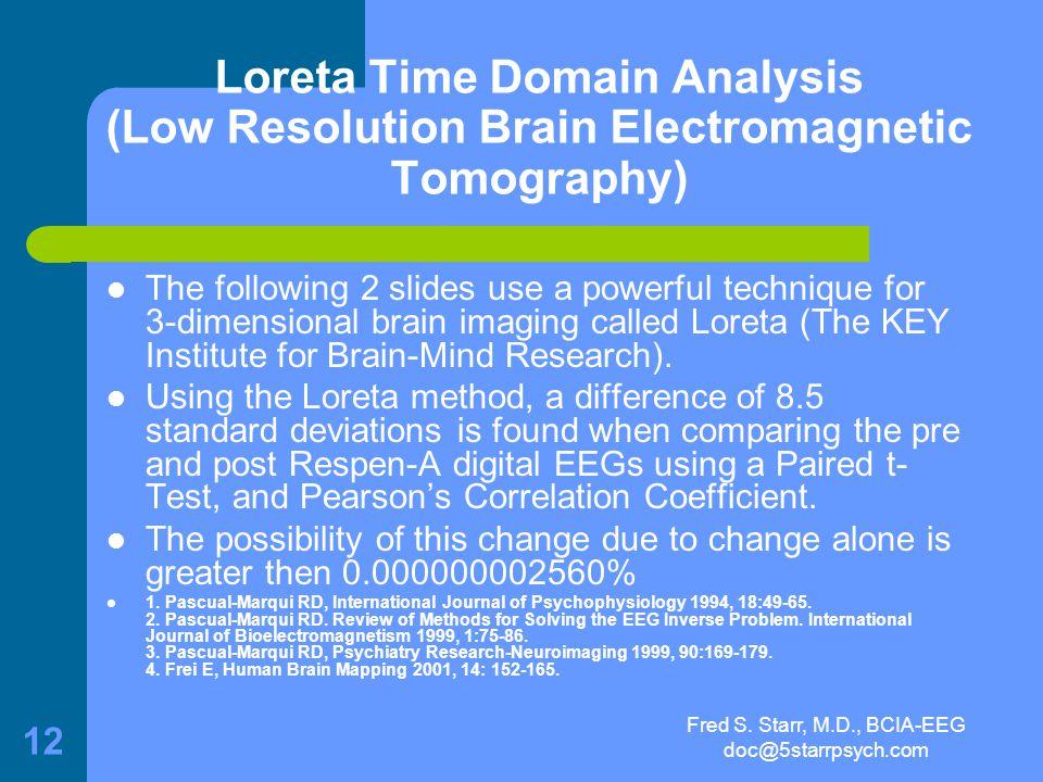 Fred S. Starr, M.D., BCIA-EEG doc@5starrpsych.com 11 Pre-Post Respen-A Administration