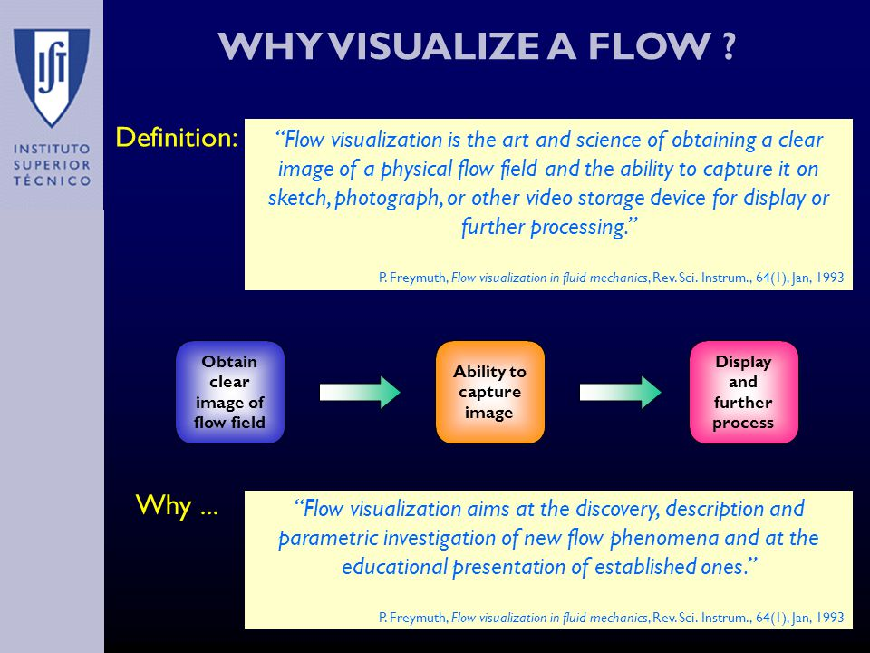 HOW TO PROCESS AN IMAGE .Calibration Process To have a scale factor (Length/pixel).