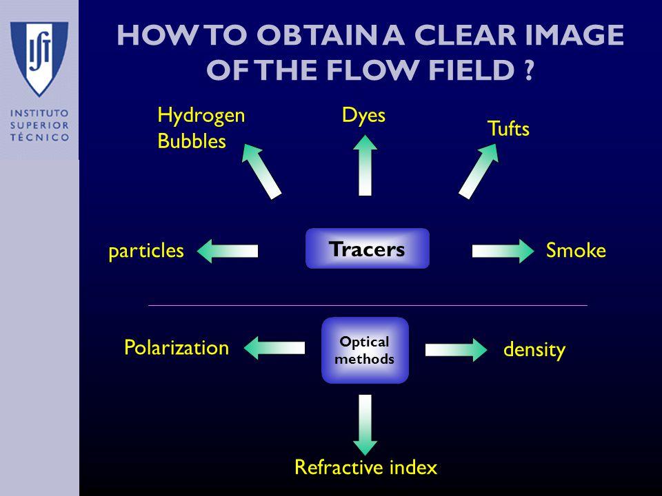 EXAMPLES Hydrogen Bubbles Particles K.Kerenyi, S.