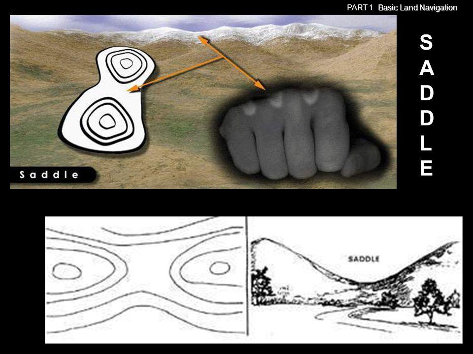 VALLEY Basic Land Navigation PART 1 Basic Land Navigation