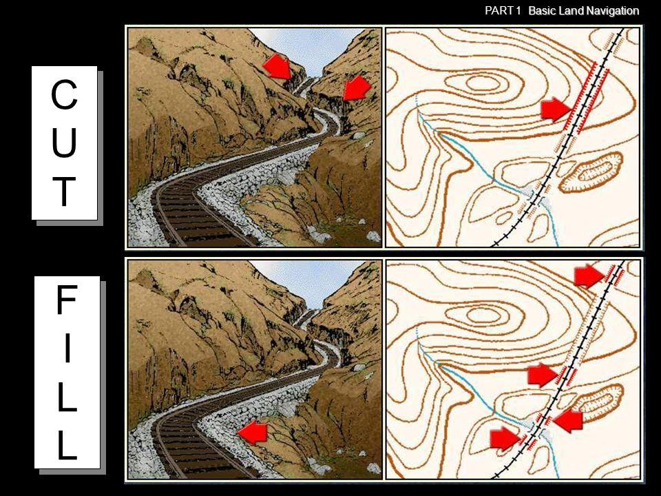 Terrain Features Basic Land Navigation PART 1 Basic Land Navigation