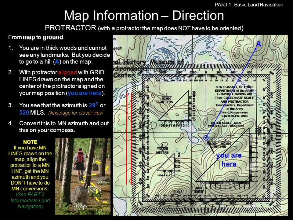 Map Information – Direction PROTRACTOR (with a protractor the map does NOT have to be oriented ) you are here A mapground From map to ground. 1.You ar