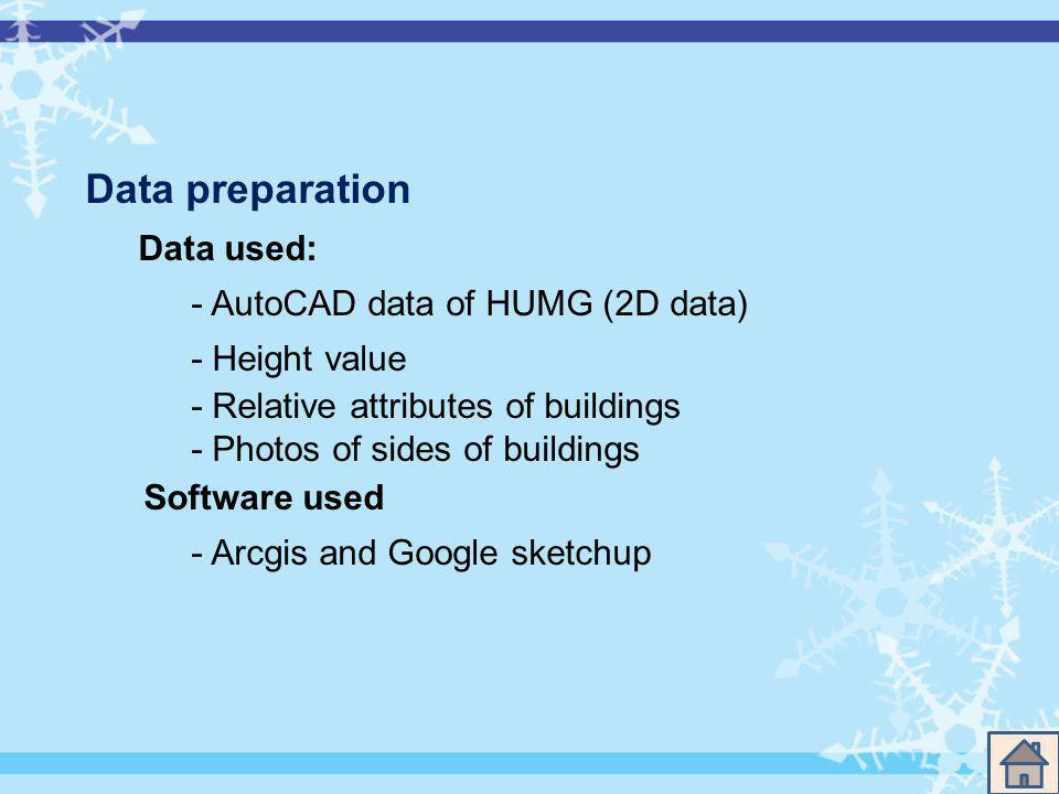 Data preparation Data used: - AutoCAD data of HUMG (2D data) - Height value - Relative attributes of buildings - Photos of sides of buildings Software used - Arcgis and Google sketchup