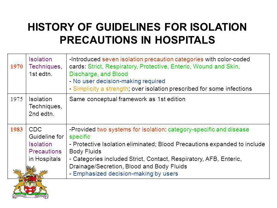 1970 Isolation Techniques, 1st edtn. -Introduced seven isolation precaution categories with color-coded cards: Strict, Respiratory, Protective, Enteri