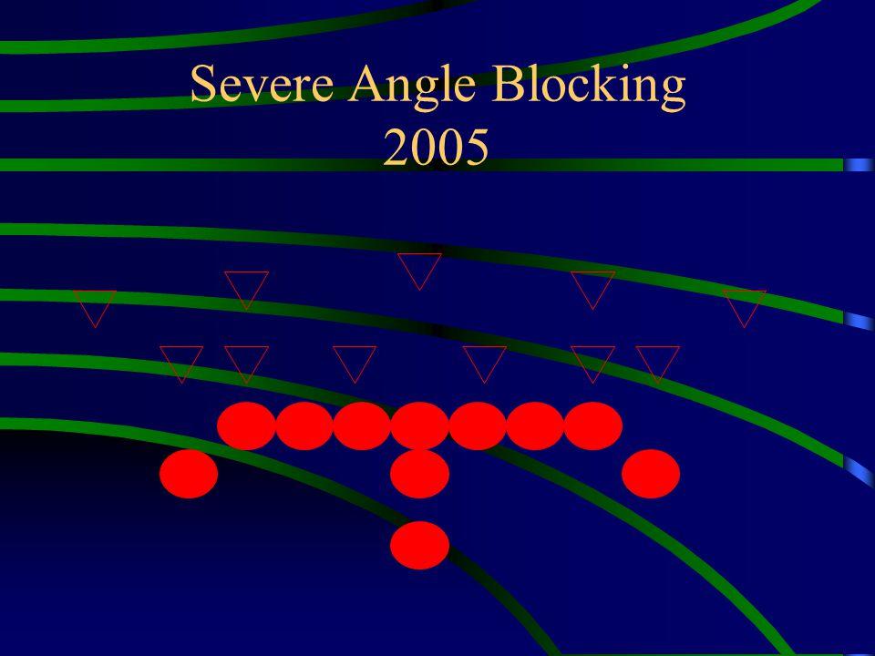 SAB Blocking Track Progression Coach