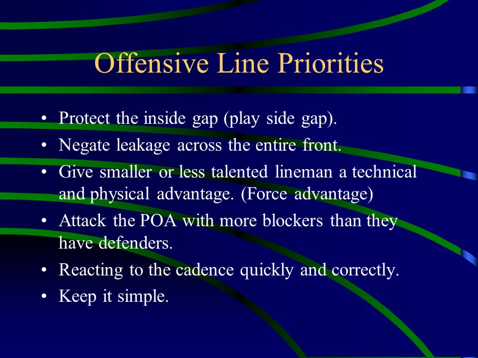 Offensive Line Priorities Protect the inside gap (play side gap). Negate leakage across the entire front. Give smaller or less talented lineman a tech