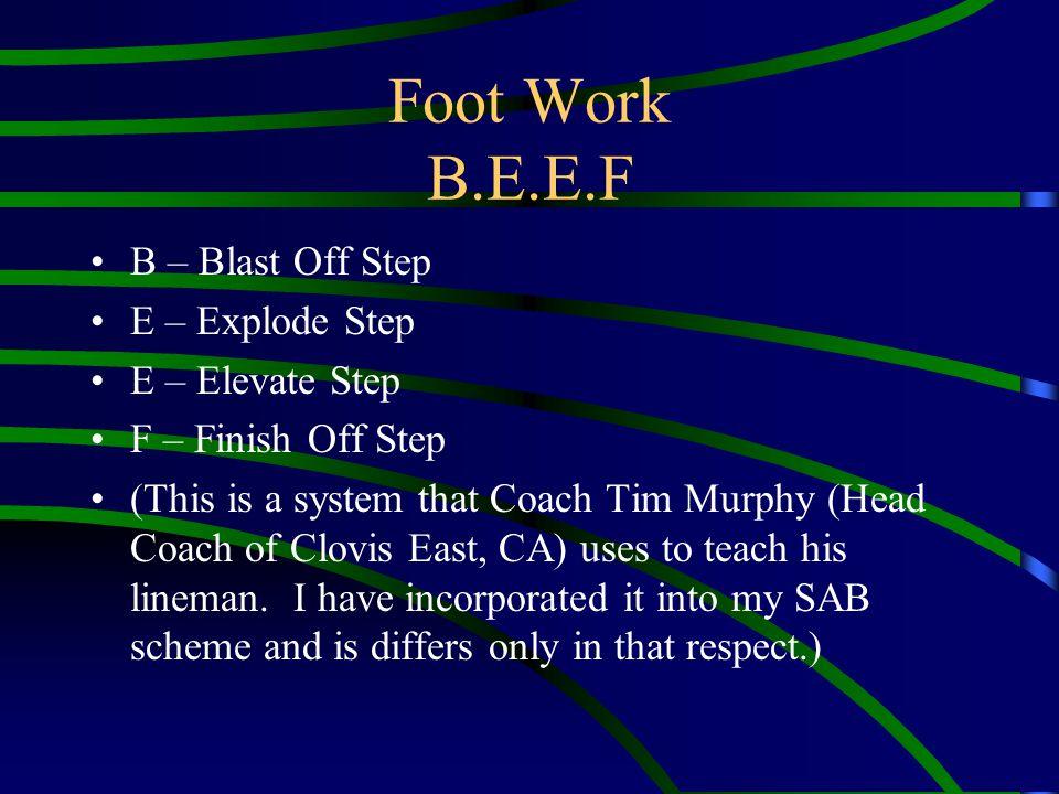 Foot Work B.E.E.F B – Blast Off Step E – Explode Step E – Elevate Step F – Finish Off Step (This is a system that Coach Tim Murphy (Head Coach of Clov