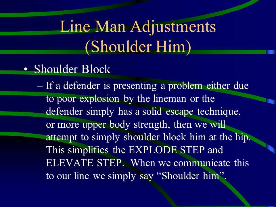 Line Man Adjustments (Shoulder Him) Shoulder Block –If a defender is presenting a problem either due to poor explosion by the lineman or the defender
