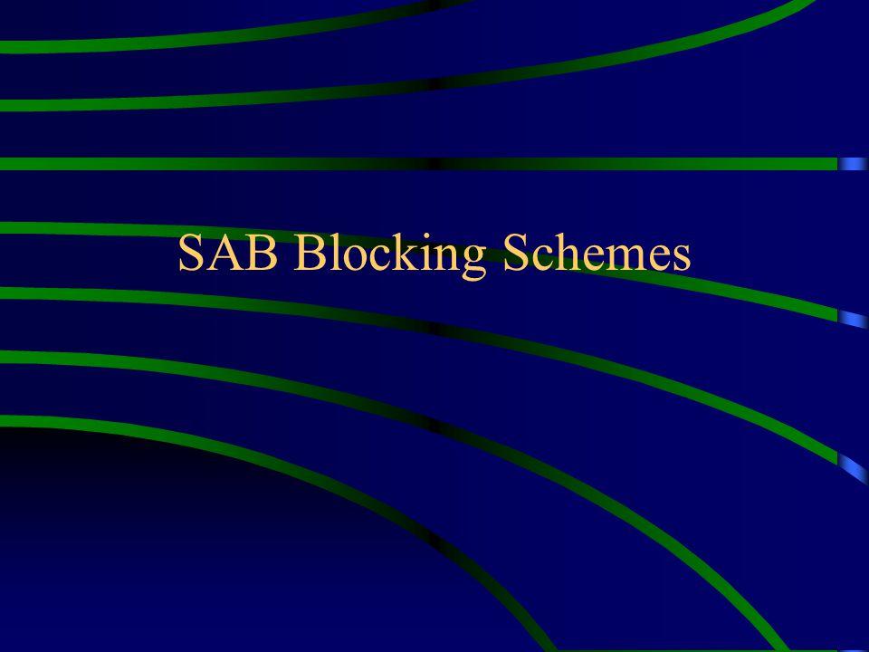 SAB Blocking Schemes