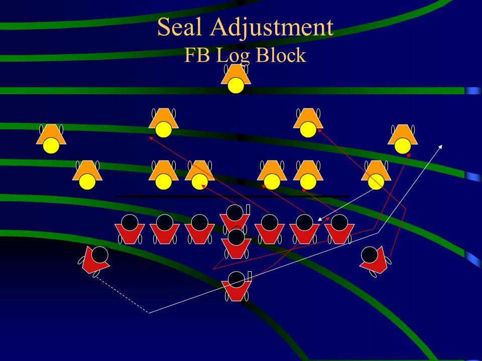 Seal Adjustment FB Log Block