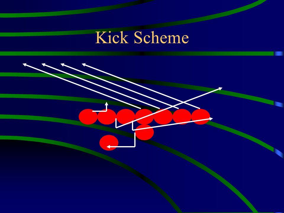 Kick Scheme