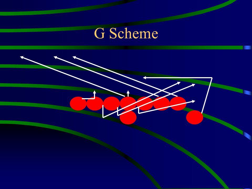 G Scheme