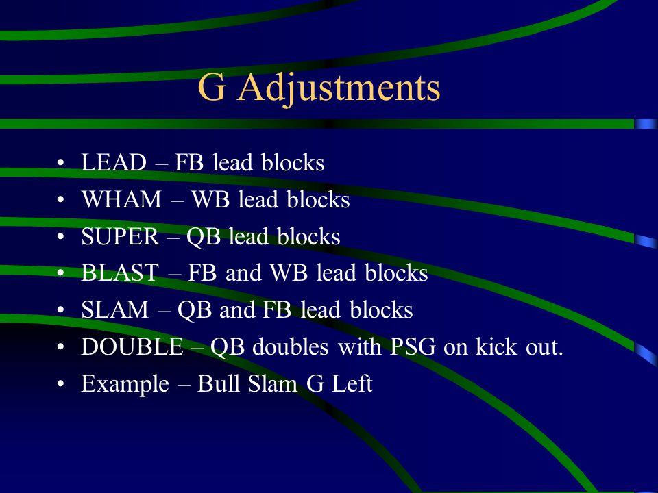 G Adjustments LEAD – FB lead blocks WHAM – WB lead blocks SUPER – QB lead blocks BLAST – FB and WB lead blocks SLAM – QB and FB lead blocks DOUBLE – Q