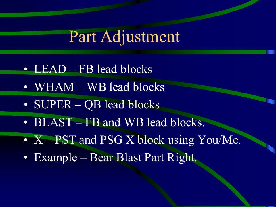 Part Adjustment LEAD – FB lead blocks WHAM – WB lead blocks SUPER – QB lead blocks BLAST – FB and WB lead blocks. X – PST and PSG X block using You/Me