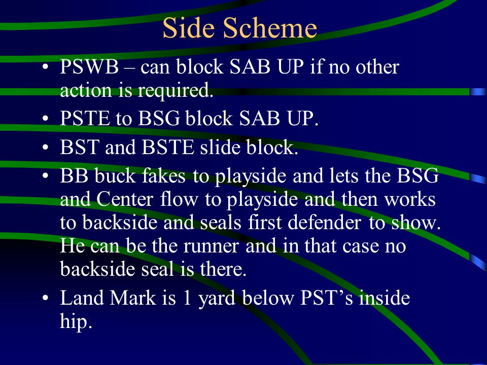PSWB – can block SAB UP if no other action is required. PSTE to BSG block SAB UP. BST and BSTE slide block. BB buck fakes to playside and lets the BSG