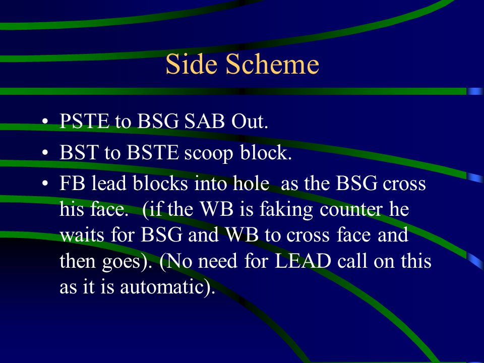 Side Scheme PSTE to BSG SAB Out. BST to BSTE scoop block. FB lead blocks into hole as the BSG cross his face. (if the WB is faking counter he waits fo