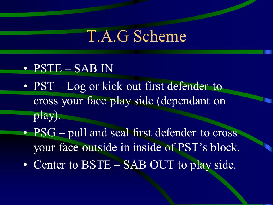 T.A.G Scheme PSTE – SAB IN PST – Log or kick out first defender to cross your face play side (dependant on play). PSG – pull and seal first defender t
