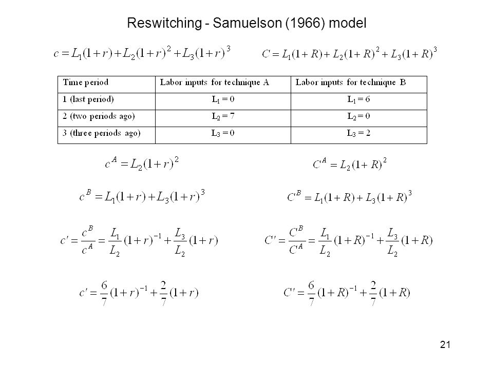 Reswitching - Samuelson (1966) model 21