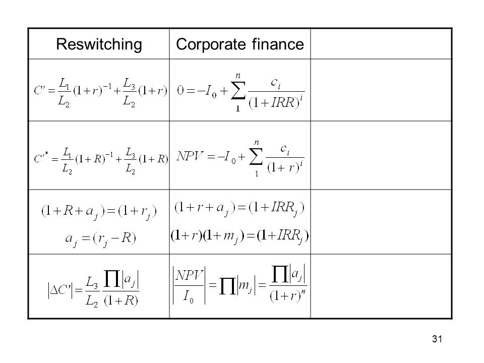31 ReswitchingCorporate finance