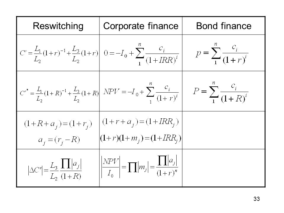 33 ReswitchingCorporate financeBond finance