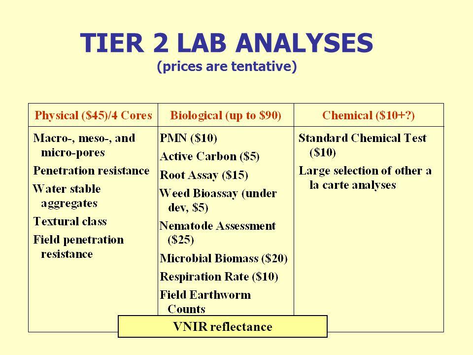 TIER 2 LAB ANALYSES (prices are tentative) VNIR reflectance