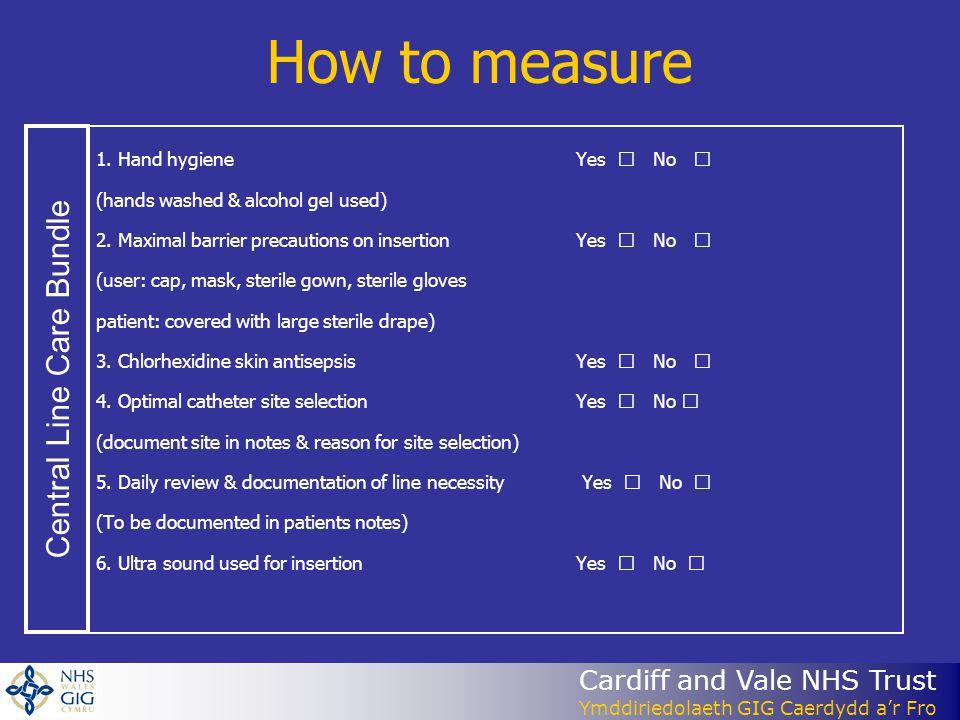 Cardiff and Vale NHS Trust Ymddiriedolaeth GIG Caerdydd ar Fro How to measure 1. Hand hygieneYes No (hands washed & alcohol gel used) 2. Maximal barri