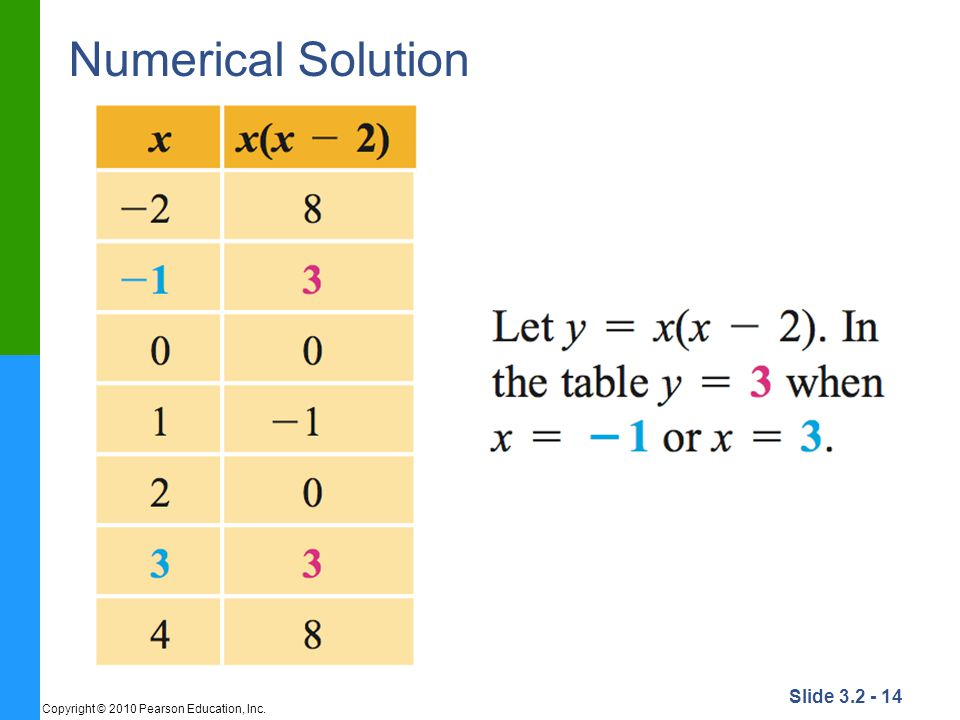 Slide 3.2 - 14 Copyright © 2010 Pearson Education, Inc. Numerical Solution