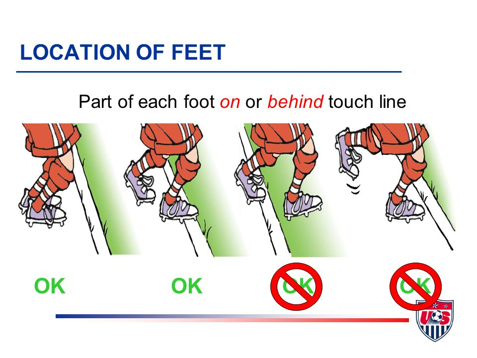 Part of each foot on or behind touch line LOCATION OF FEET OK