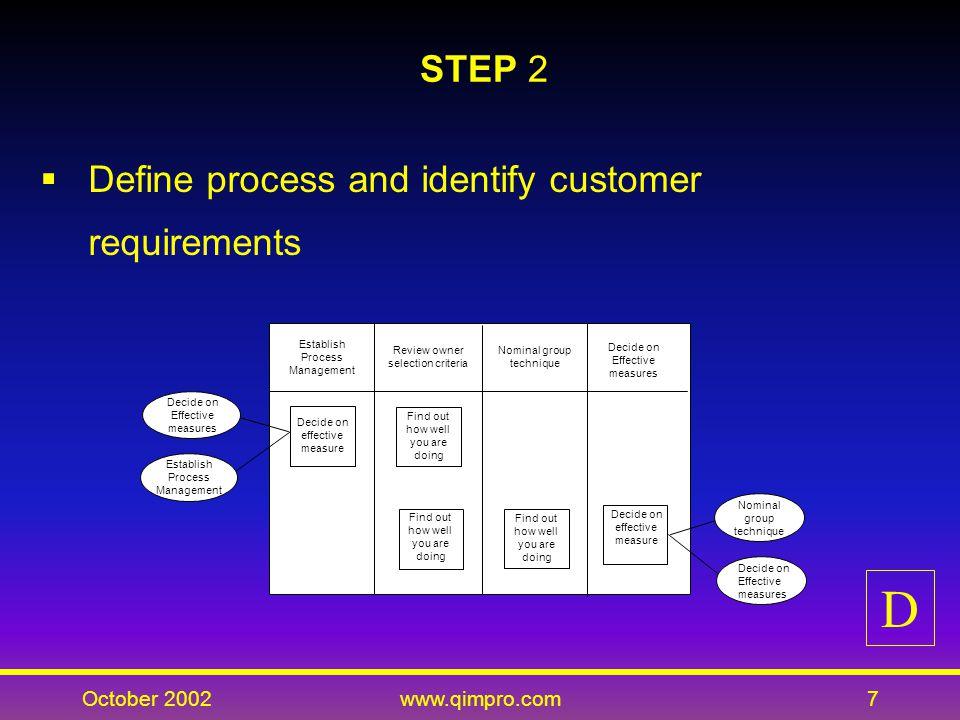 October 2002www.qimpro.com18 STEP 4: Tools/Techniques Brainstorming Cause and Effect Diagram Control Chart Graph Interview Multivoting Nominal Group Technique Pareto Diagram Survey M