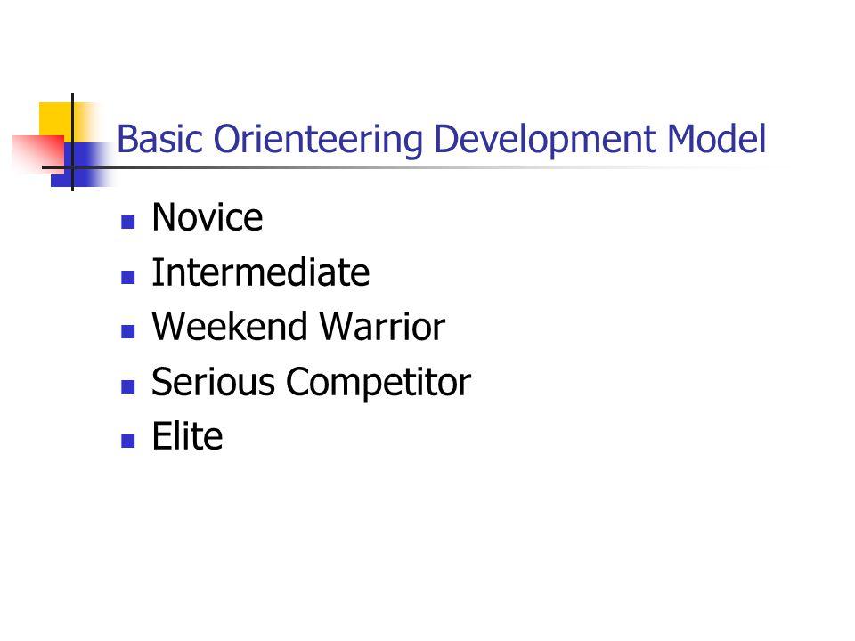 Basic Orienteering Development Model Novice Intermediate Weekend Warrior Serious Competitor Elite