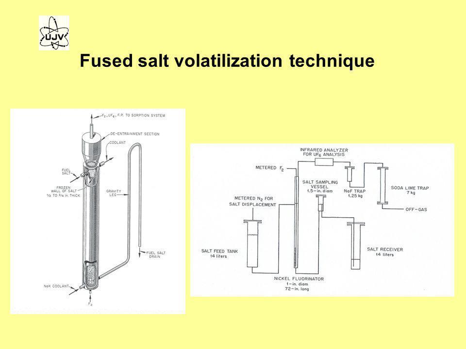 Fused salt volatilization technique