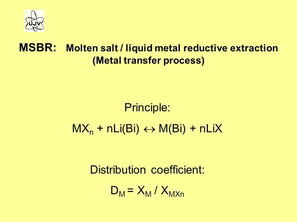 MSBR: Molten salt / liquid metal reductive extraction (Metal transfer process) Principle: MX n + nLi(Bi) M(Bi) + nLiX Distribution coefficient: D M =