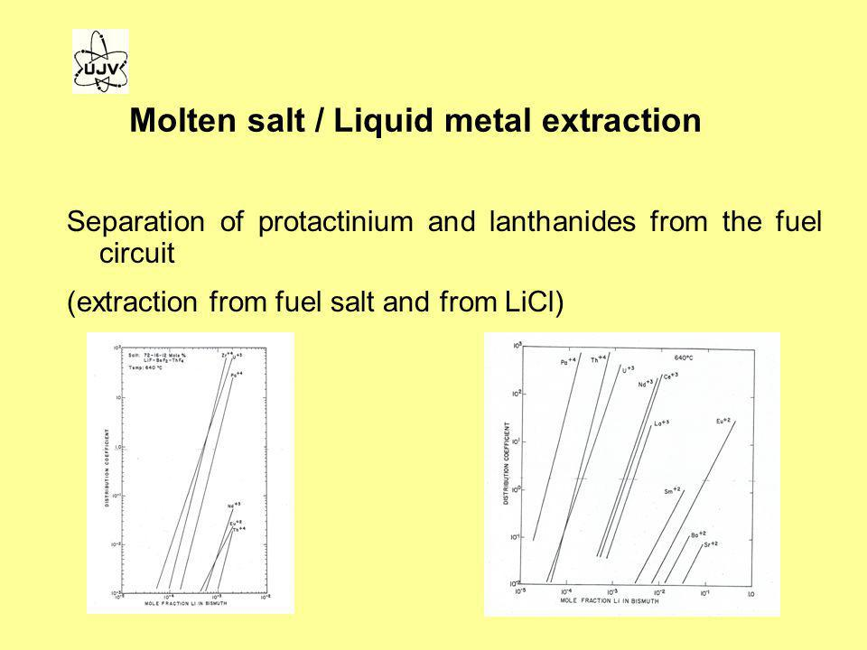 Molten salt / Liquid metal extraction Separation of protactinium and lanthanides from the fuel circuit (extraction from fuel salt and from LiCl)