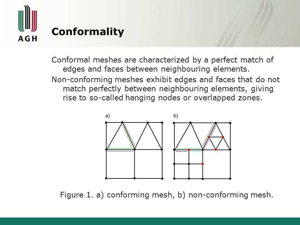 Conformality Conformal meshes are characterized by a perfect match of edges and faces between neighbouring elements. Non-conforming meshes exhibit edg