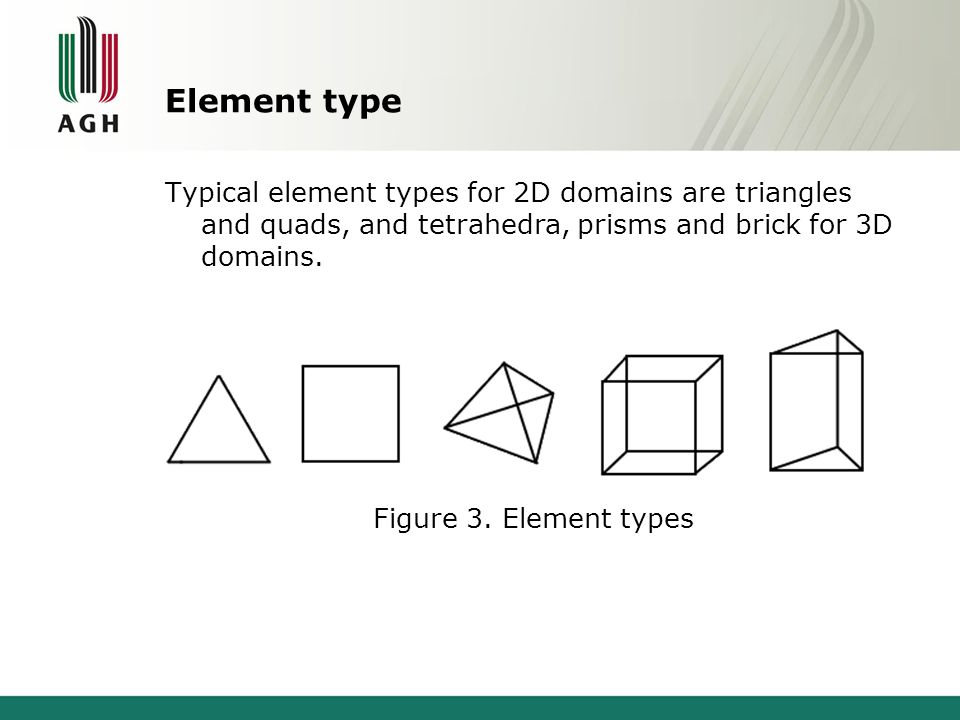 Element type Typical element types for 2D domains are triangles and quads, and tetrahedra, prisms and brick for 3D domains. Figure 3. Element types