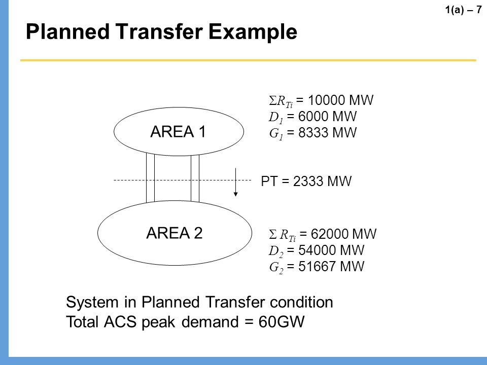Planned Transfer Example AREA 1 AREA 2 R Ti = 10000 MW D 1 = 6000 MW G 1 = 8333 MW R Ti = 62000 MW D 2 = 54000 MW G 2 = 51667 MW PT = 2333 MW System i