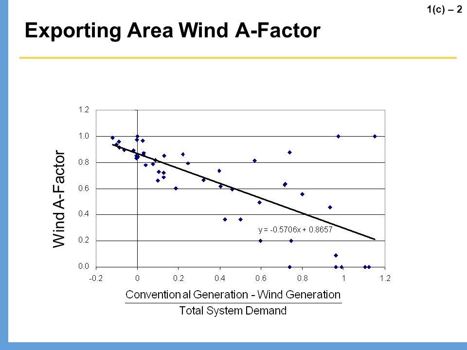 Exporting Area Wind A-Factor Wind A-Factor 1(c) – 2