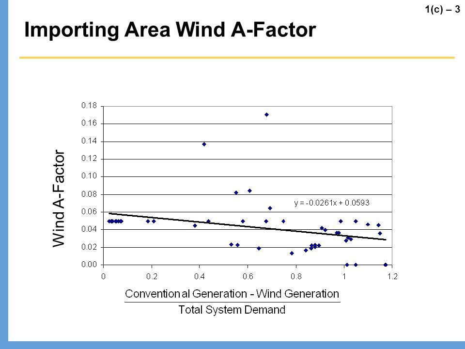 Importing Area Wind A-Factor Wind A-Factor 1(c) – 3