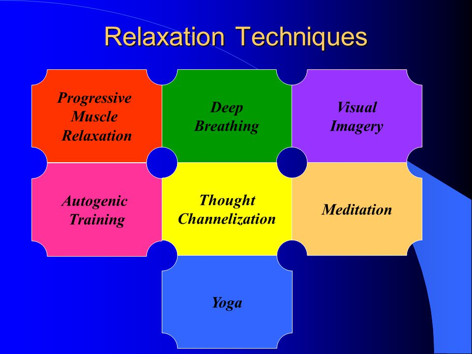 Relaxation Techniques Thought Channelization Deep Breathing Visual Imagery Autogenic Training Meditation Yoga Progressive Muscle Relaxation