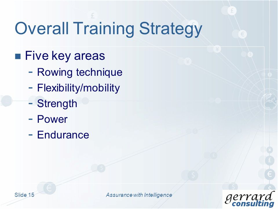 Five key areas - Rowing technique - Flexibility/mobility - Strength - Power - Endurance Overall Training Strategy Assurance with IntelligenceSlide 15