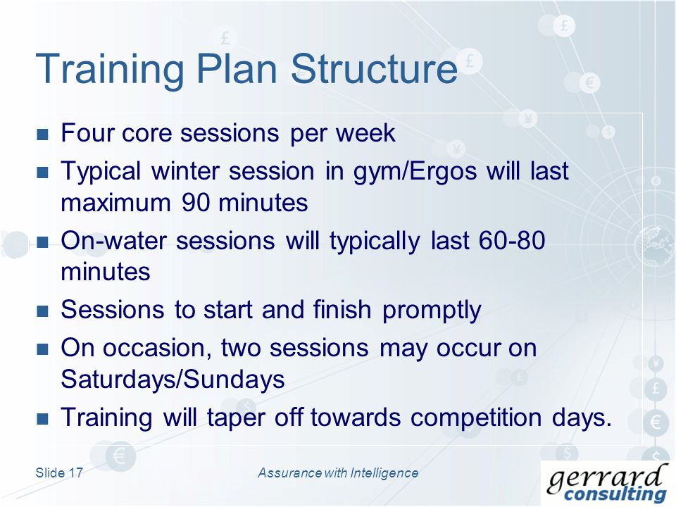 Four core sessions per week Typical winter session in gym/Ergos will last maximum 90 minutes On-water sessions will typically last 60-80 minutes Sessions to start and finish promptly On occasion, two sessions may occur on Saturdays/Sundays Training will taper off towards competition days.
