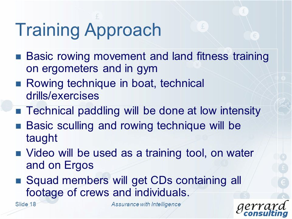 Basic rowing movement and land fitness training on ergometers and in gym Rowing technique in boat, technical drills/exercises Technical paddling will be done at low intensity Basic sculling and rowing technique will be taught Video will be used as a training tool, on water and on Ergos Squad members will get CDs containing all footage of crews and individuals.