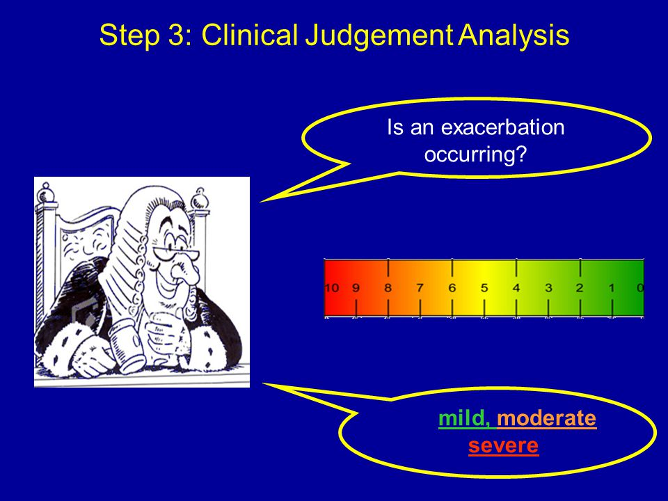 Step 3: Clinical Judgement Analysis Is an exacerbation occurring? Is it mild, moderate or severe?
